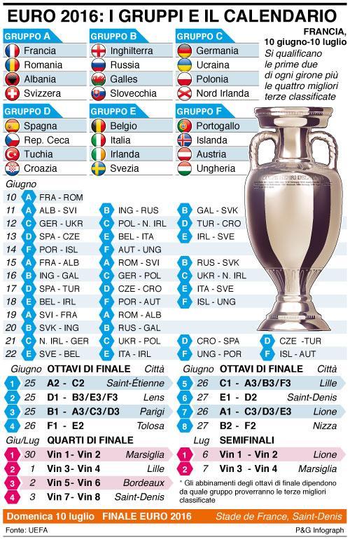 Calendario Euro 2016